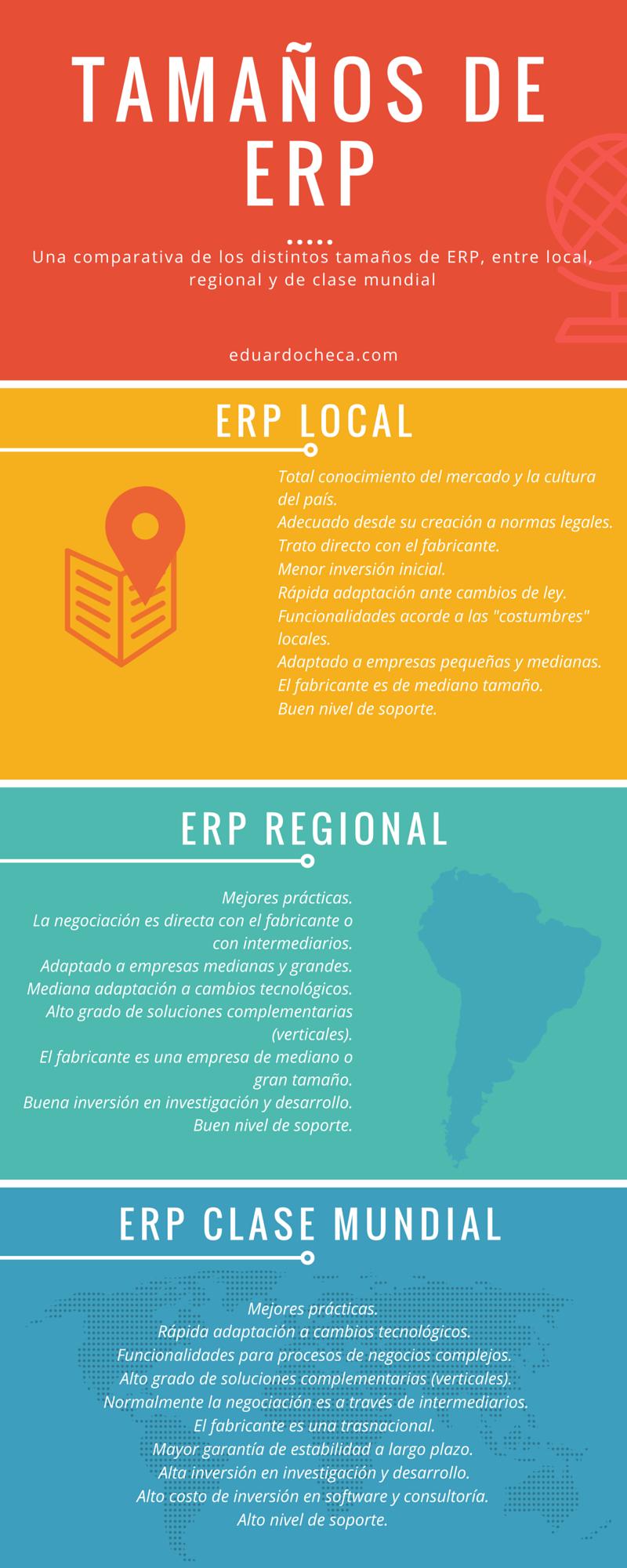 Comparativa entre tamaños de ERP « Eduardo Checa